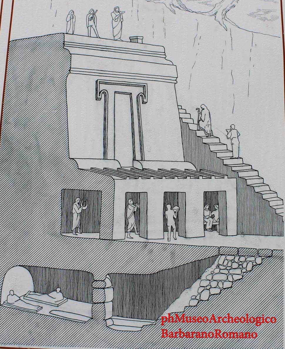 tomba-dado-Museo.Archeologico.Barbarano.Romano.2.jpg